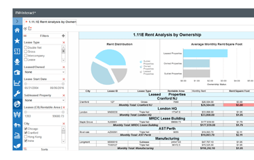 fmx rent analysis - Better Analyze Your Facilities Performance with FMx Reporting