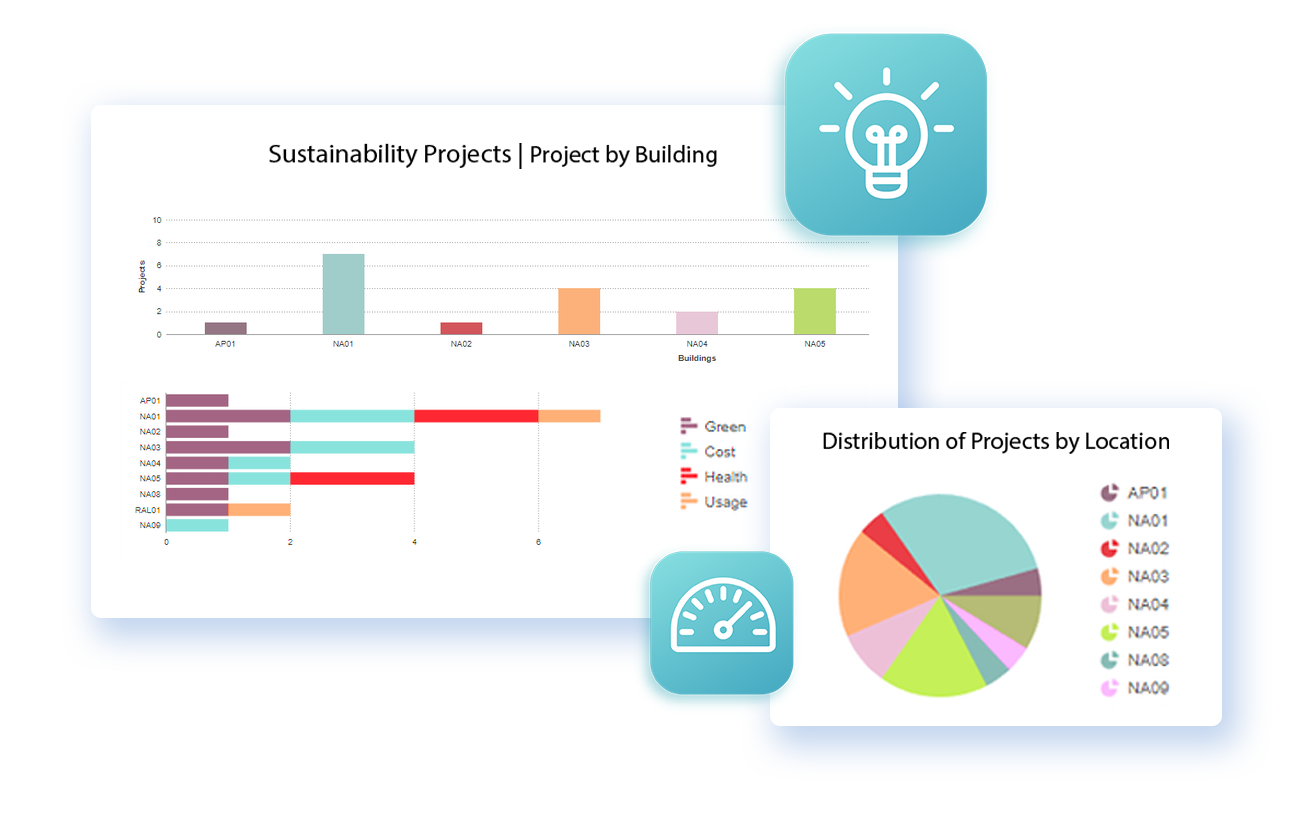 sus1 - Sustainability Management